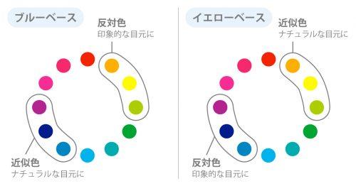143_eyeshadow_color2